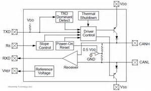 Mcp2551  S  Can Bus  Short Pulses On Rxd