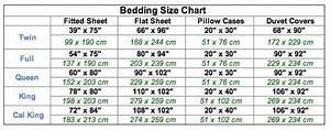 Bedding Linen Size Chart