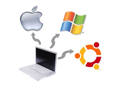OS Operating System