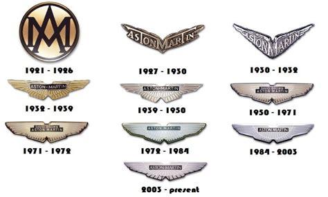 Aston Martin logo evolution | Aston martin, Aston, Aston martin db5