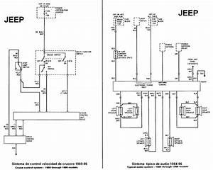 U0421ontradicciones De La Mujer  Instalacion De Puertas Jeep Cj5