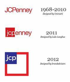 the LOGO evolution Lucky Strike Pinterest
