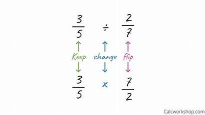 Fractions Flip Change Keep Division Dividing Examples