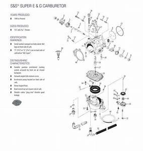 Harley Carburetor Parts Diagram 1990