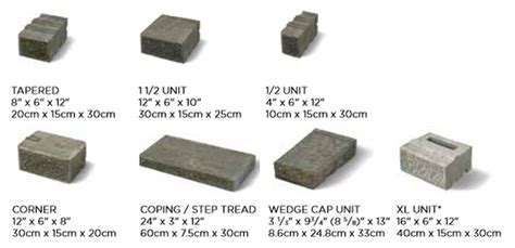 Unilock Installation Guide by Concord Retaining And Garden Wall Modular Concrete Wall