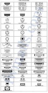 Computer Port Identification Chart
