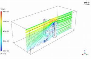 External Flow  Wind  Around Tall Buildings Cfd Simulation