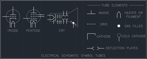electrical schematic symbol free cad blocks and