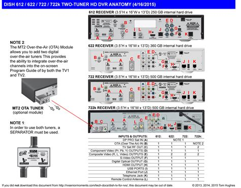Rv Television Wiring Diagram by Rv Television Wiring Diagram Wiring Diagrams Schema