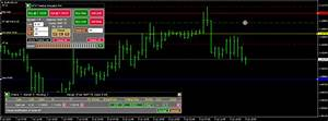 Mt4 Trading Simulator Pro