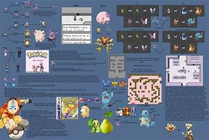 all of pokemon facts in one place