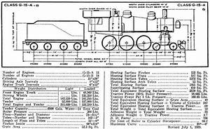 Erie Railroad Steam Locomotive Diagrams  U2013 Railfandepot