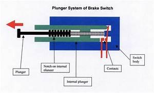 Brake Switch