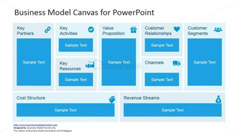 editable business model canvas  powerpoint slidemodel