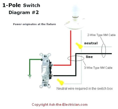 Common Light Switch Wiring Diagram Freeframers