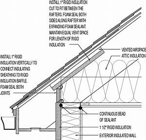 1quot; Exterior Insulation Sheathing As Attic Eave Baffle ...