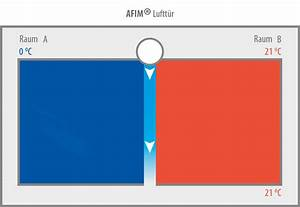 Winddruck Berechnen : funktionsweise afim luftt ren komfort und einsparungen kombiniert ~ Themetempest.com Abrechnung