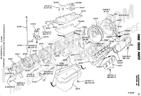 1975 F100 302 Engine Diagram by Ford Truck Technical Drawings And Schematics Section E