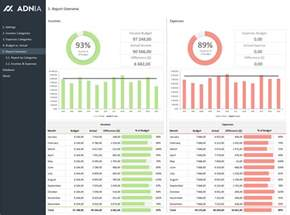 To Do List Template Excel Budget Vs Actual Excel Spreadsheet Template Dashboard Excel Dashboards