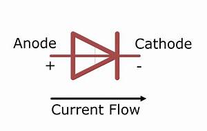 How Does A Diode And Led Work