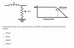 Inductor Cutoff Frequency Calculator