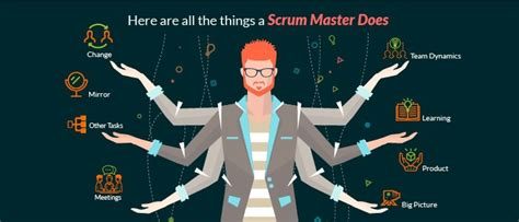 6 Must Have Skills to Become a Notable Scrum Master