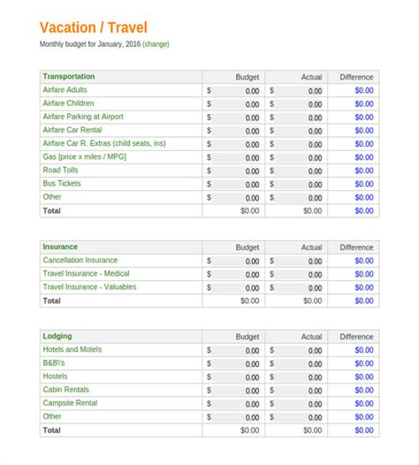 8+ Vacation Budget Templates  Doc, Pdf  Free & Premium. How To Get A Credit Card At 16. Remote Desktop Connection Download. Mold Removal Pittsburgh Pa Sushmita Sen Diet. Drug Rehab Center In Los Angeles. Kogod School Of Business Ranking. Bankruptcy Lawyer Fort Myers. Sbli Life Insurance Reviews Norwich Tech Ct. Pros And Cons Of Charter Schools