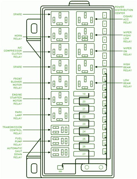 similiar 2006 dodge charger fuse map keywords fuse box diagram for 2006 dodge charger fuse automotive service and