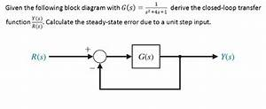 Solved  Given The Following Block Diagram With G S    1  S