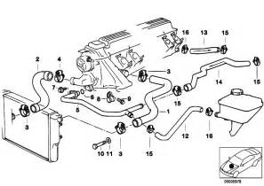similiar bmw i cooling system diagram keywords engine cooling system diagram further bmw 325i cooling system diagram