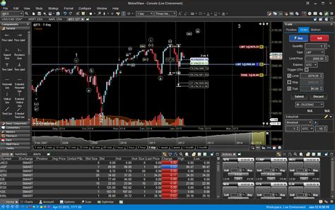 how to use forex trading platform motivewave stocks futures options and forex trading