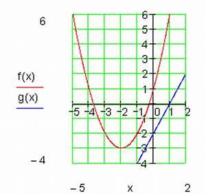 Schnittpunkt Zweier Parabeln Berechnen : schnittpunkt von parabel und gerade mathe brinkmann ~ Themetempest.com Abrechnung