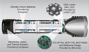 Hp Led Flashlight