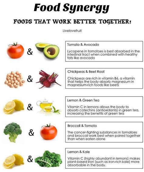 Food Synergy Foods That Work Better Together