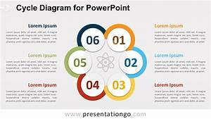 Cycle Diagram For Powerpoint