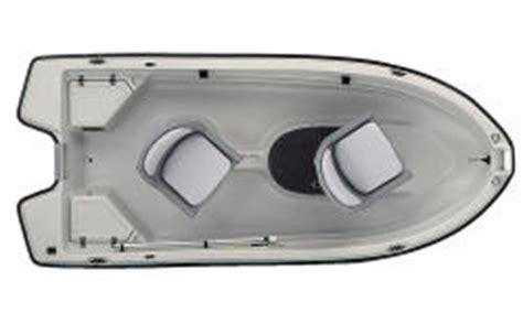 Sun Dolphin Jon Boat Specs by Model Id