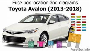 Fuse Box Location And Diagrams  Toyota Avalon  2013