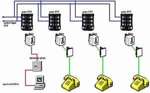 Avoir Internet Sans Ligne Téléphonique : forum abcelectronique a partir d 39 une seule ligne ~ Melissatoandfro.com Idées de Décoration