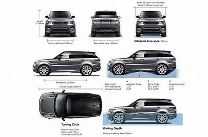 Rover Range Dimensions Sport Carwow Guide Exterior