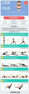 Best 20+ Love Handles Challenge ideas on Pinterest | Love ...