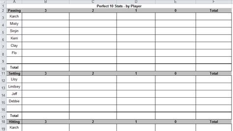 perfect  stat spreadsheets volleyball coach chuck rey