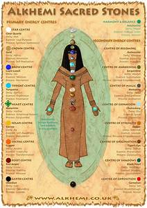 Egyptian Energy Healing Spirituality Ancient Egyptian