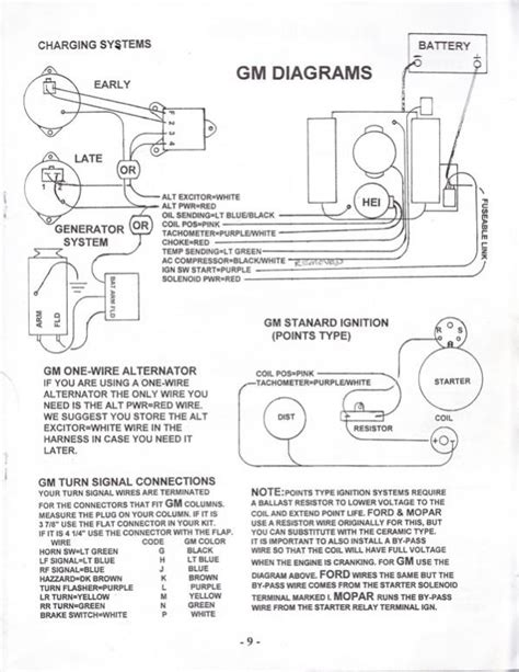 Ez Wiring Harnes Diagram Chevy by Ez Wiring Harness Questions The 1947 Present Chevrolet