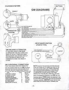 Ez Wiring Harness Questions - The 1947