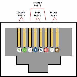 Lan Kabel Belegung : patchkabel belegung f r twisted pair kabel kat ~ A.2002-acura-tl-radio.info Haus und Dekorationen