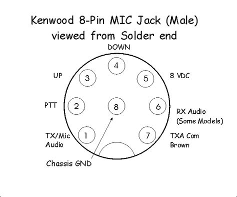 8 Pin Connector Wiring Diagram by Connection For A Shure 444d Mic To A Kenwood Ts590s 8 Pin