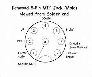 Kenwood Tm241a Issues