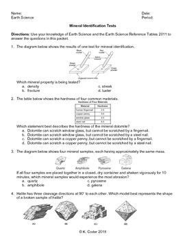 Worksheet  Mineral Identification Tests *editable* (with Answers Explained)  Earth Science