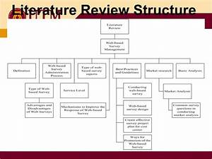 best online essay editing masters creative writing usc best universities to study creative writing in uk