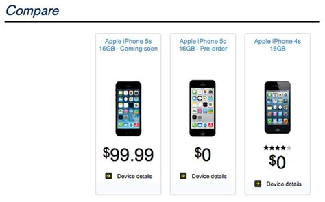 how much does iphone 5c cost sprint to cut iphone 5s and iphone 5c prices by 100 for